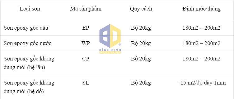 bảng định mức sơn epoxy tham khảo
